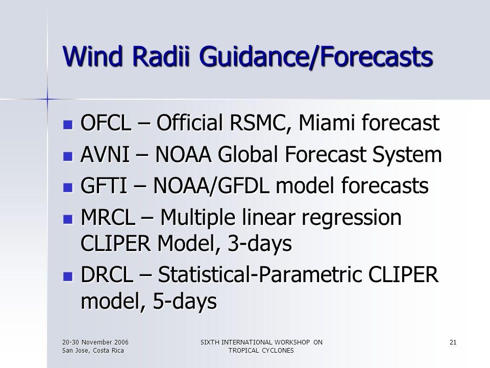20-30 November 2006 San Jose, Costa Rica SIXTH INTERNATIONAL WORKSHOP ON TROPICAL CYCLONES 21 Wind Radii Guidance/Forecasts OFCL – Official RSMC, Miam