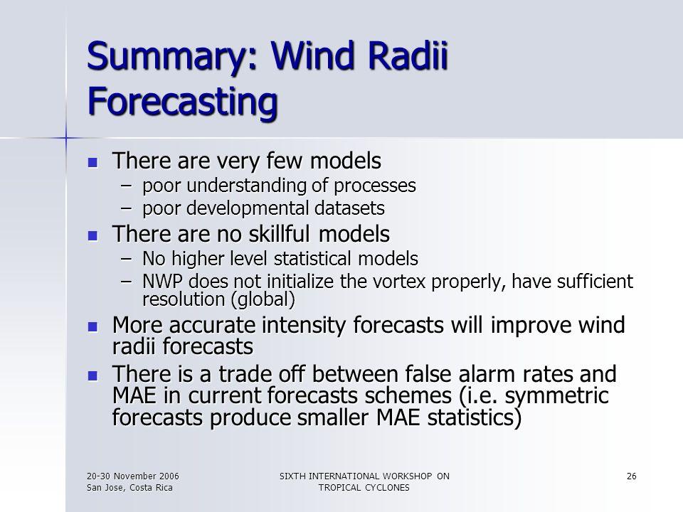 20-30 November 2006 San Jose, Costa Rica SIXTH INTERNATIONAL WORKSHOP ON TROPICAL CYCLONES 26 Summary: Wind Radii Forecasting There are very few model