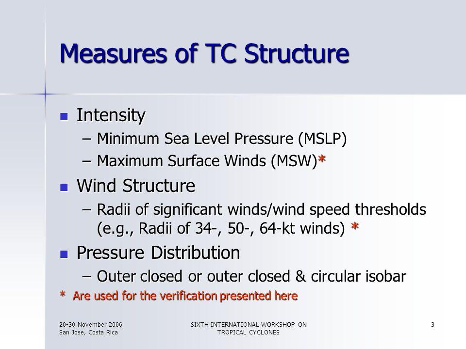 20-30 November 2006 San Jose, Costa Rica SIXTH INTERNATIONAL WORKSHOP ON TROPICAL CYCLONES 3 Measures of TC Structure Intensity Intensity –Minimum Sea