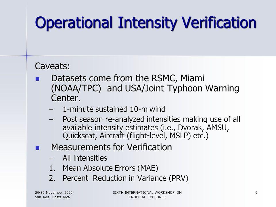 20-30 November 2006 San Jose, Costa Rica SIXTH INTERNATIONAL WORKSHOP ON TROPICAL CYCLONES 6 Operational Intensity Verification Caveats: Datasets come