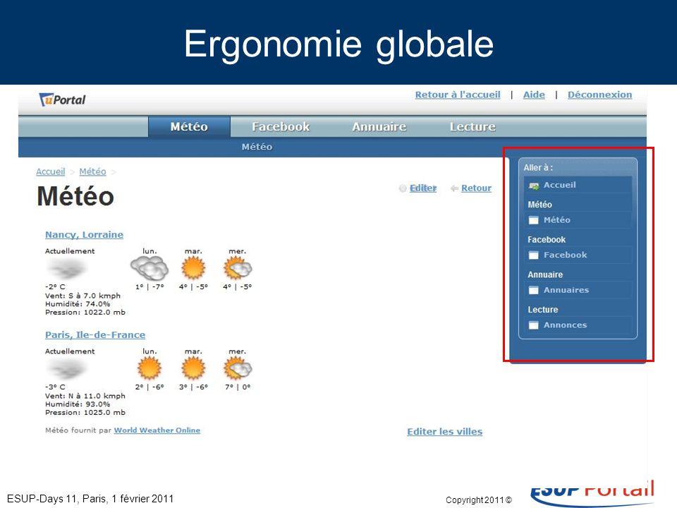 Copyright 2011 © Ergonomie globale ESUP-Days 11, Paris, 1 février 2011