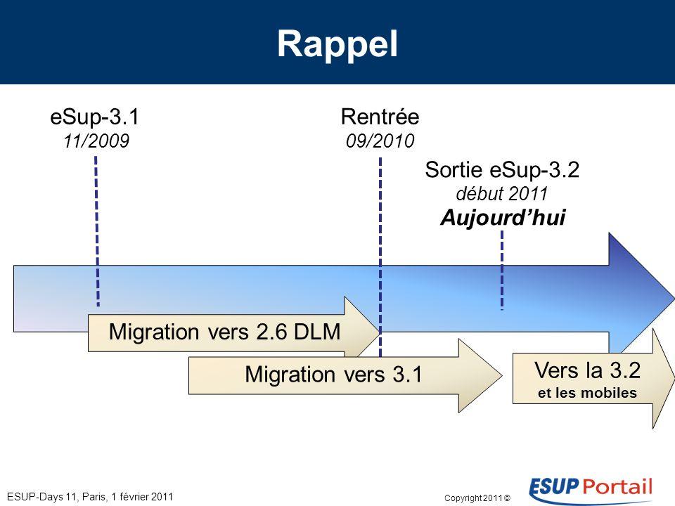 Copyright 2011 © Rappel ESUP-Days 11, Paris, 1 février 2011 Rentrée 09/2010 eSup-3.1 11/2009 Migration vers 2.6 DLM Migration vers 3.1 Sortie eSup-3.2 début 2011 Vers la 3.2 et les mobiles Aujourdhui