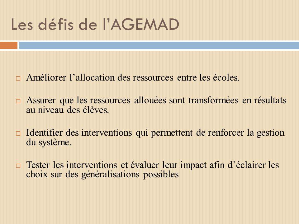 Les défis de lAGEMAD Améliorer lallocation des ressources entre les écoles.