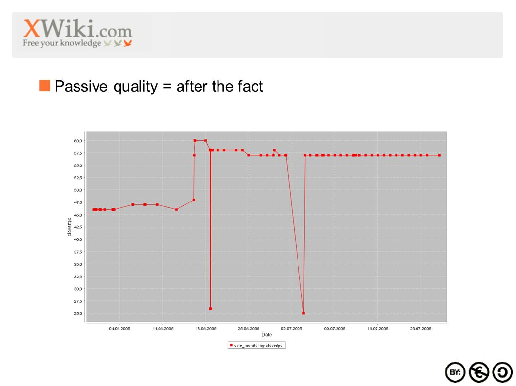 Passive quality = after the fact