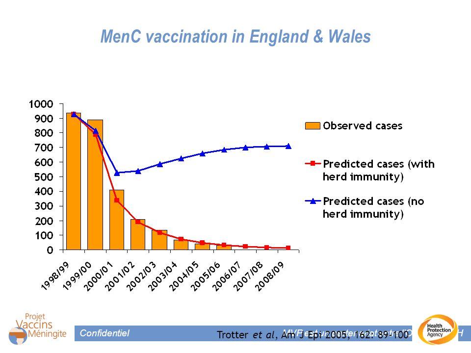 Confidentiel MVP est un partenariat entre lOMS et PATH MenC vaccination in England & Wales Trotter et al, Am J Epi 2005, 162: 89-100
