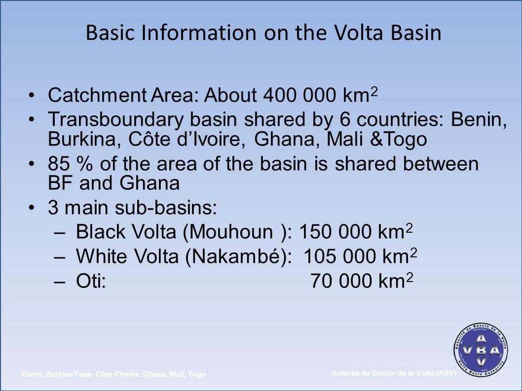 Autorité du Bassin de la Volta (ABV) Bénin, Burkina Faso, Côte dIvoire, Ghana, Mali, Togo Surface Waters Sub- basin Area (km2) % Contribution White Volta 104,74920 Black Volta 149,01518 Oti72,77826 Others36