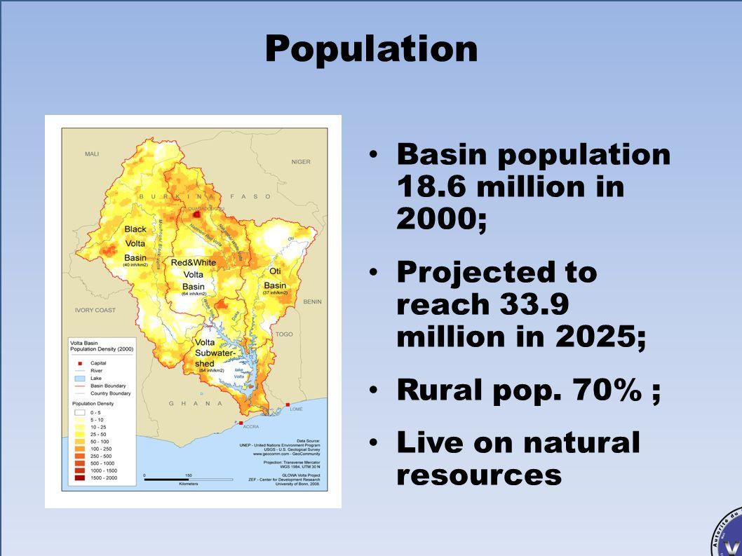 Autorité du Bassin de la Volta (ABV) Bénin, Burkina Faso, Côte dIvoire, Ghana, Mali, Togo Economic Profile HDI of Volta Basin Countries and Other Areas Export of primary commodities; 2009 HDI <0.5
