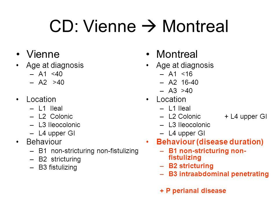 CD: Vienne Montreal Vienne Age at diagnosis –A1 <40 –A2 >40 Location –L1 Ileal –L2 Colonic –L3 Ileocolonic –L4 upper GI Behaviour –B1 non-stricturing