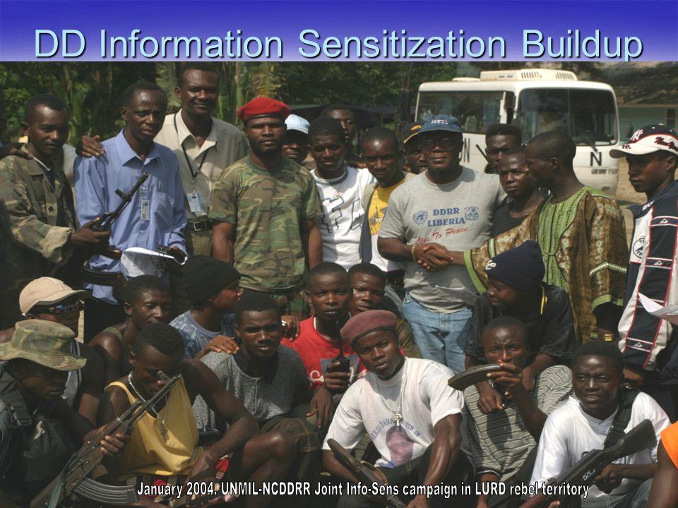 DD Information Sensitization Buildup