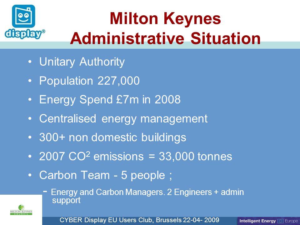 Cliquez pour modifier le style du titre CYBER Display EU Users Club, Brussels 22-04- 2009 Milton Keynes Administrative Situation Unitary Authority Pop