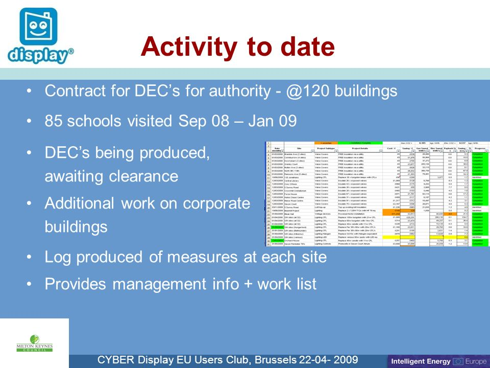 Cliquez pour modifier le style du titre CYBER Display EU Users Club, Brussels 22-04- 2009 Contract for DECs for authority - @120 buildings 85 schools visited Sep 08 – Jan 09 Activity to date DECs being produced, awaiting clearance Additional work on corporate buildings Log produced of measures at each site Provides management info + work list