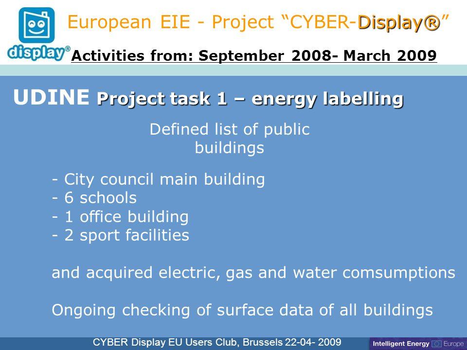Cliquez pour modifier le style du titre CYBER Display EU Users Club, Brussels 22-04- 2009 Project task 1 – energy labelling UDINE Project task 1 – ene