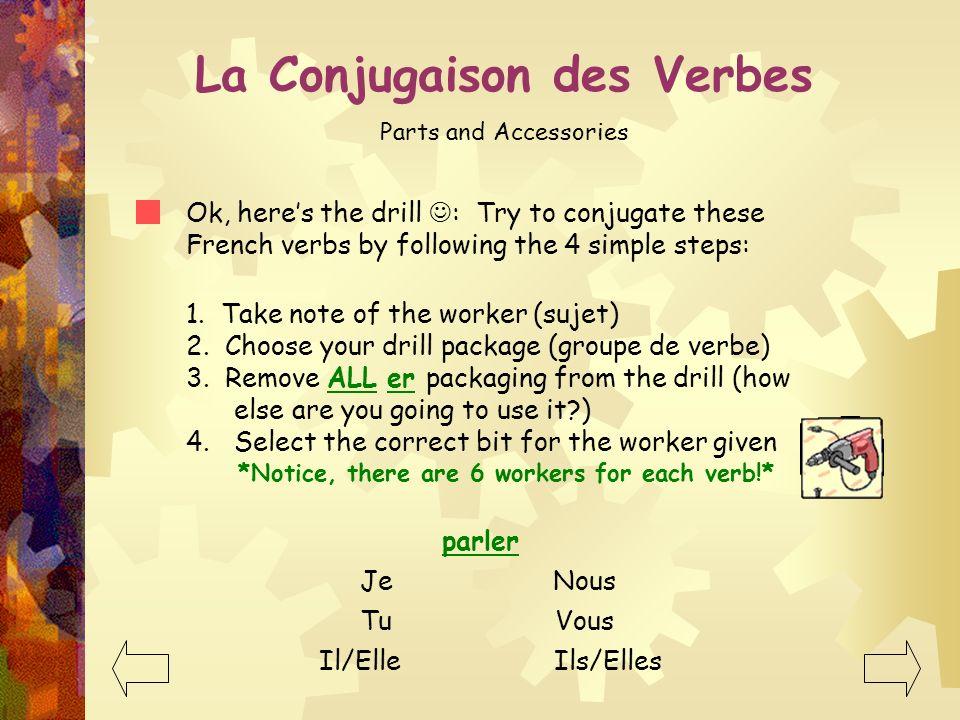 La Conjugaison des Verbes Parts and Accessories SubjectInfinitiveStemEnding The worker:The drill packaging: The drill: (packaging removed) The drill b