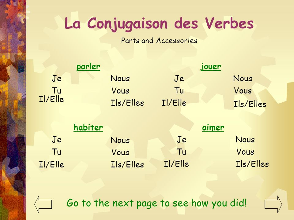 La Conjugaison des Verbes Parts and Accessories Ok, heres the drill : Try to conjugate these French verbs by following the 4 simple steps: 1. Take not