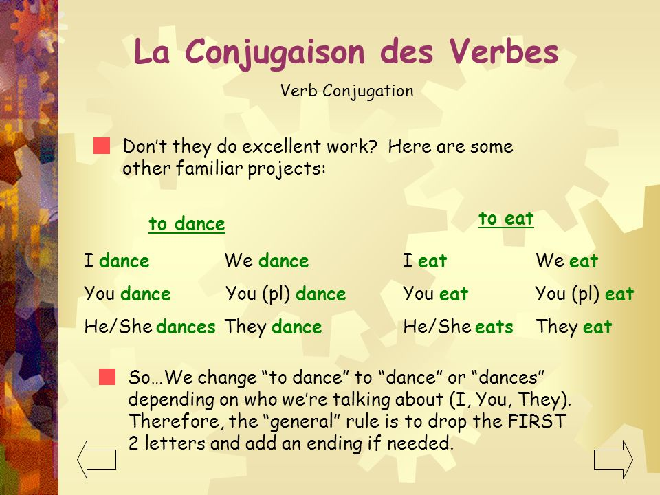 La Conjugaison des Verbes Verb Conjugation Watch carefully as our verb repair specialty crew conjugates an English verb in the present tense. to be I