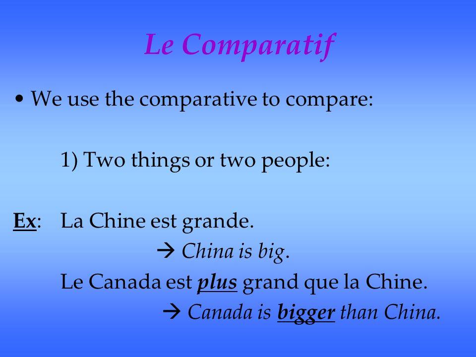 Le Comparatif 2) Two actions Ex.M.Simon mange vite.