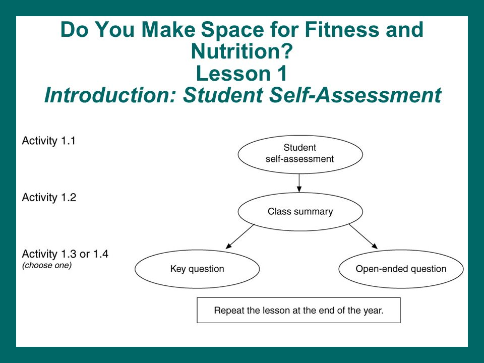 Do You Make Space for Fitness and Nutrition? Lesson 1 Introduction: Student Self-Assessment