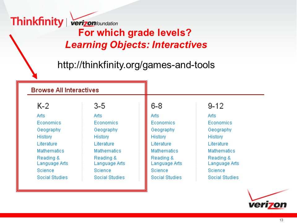 13 For which grade levels? Learning Objects: Interactives http://thinkfinity.org/games-and-tools