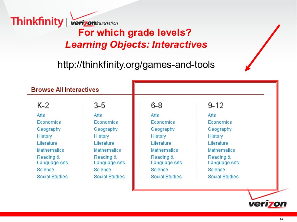 14 For which grade levels? Learning Objects: Interactives http://thinkfinity.org/games-and-tools