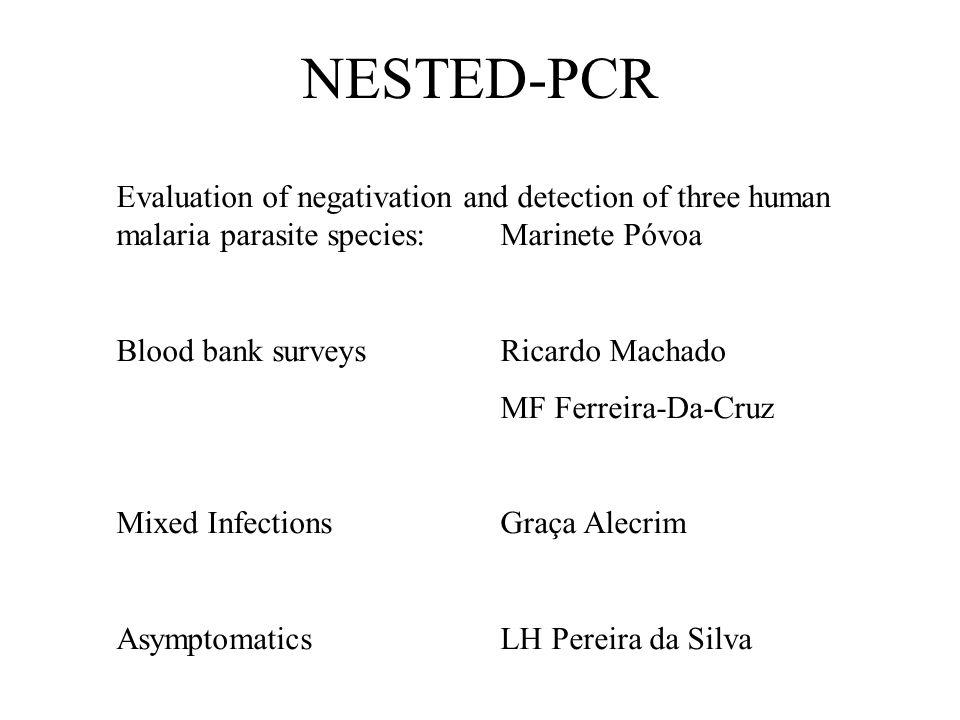 Evaluation of negativation and detection of three human malaria parasite species:Marinete Póvoa Blood bank surveysRicardo Machado MF Ferreira-Da-Cruz