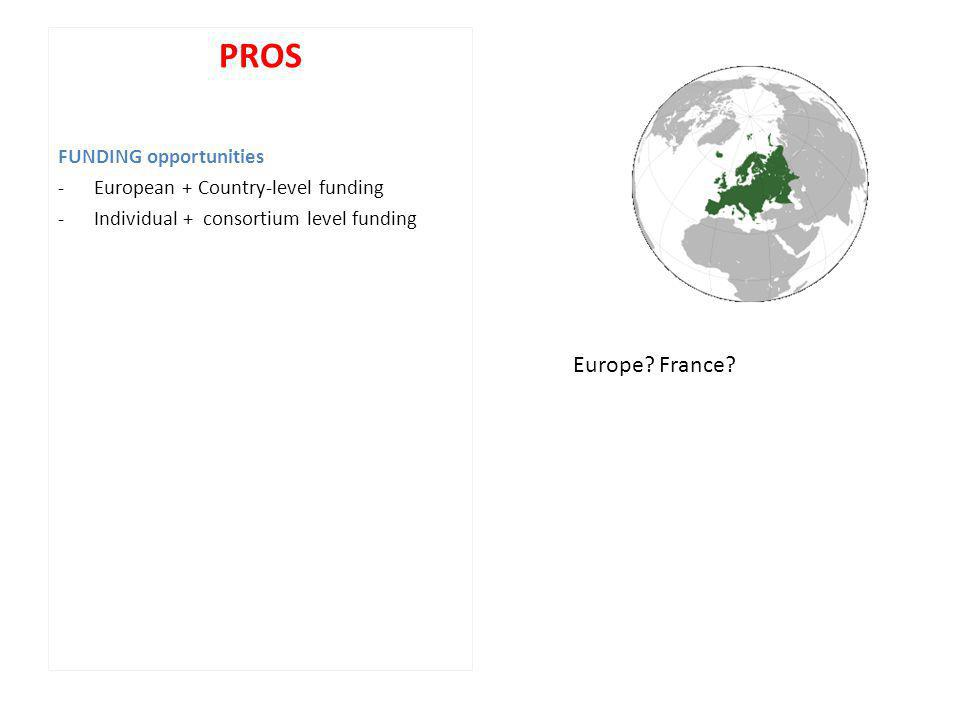 PROS FUNDING opportunities -European + Country-level funding -Individual + consortium level funding Europe? France?