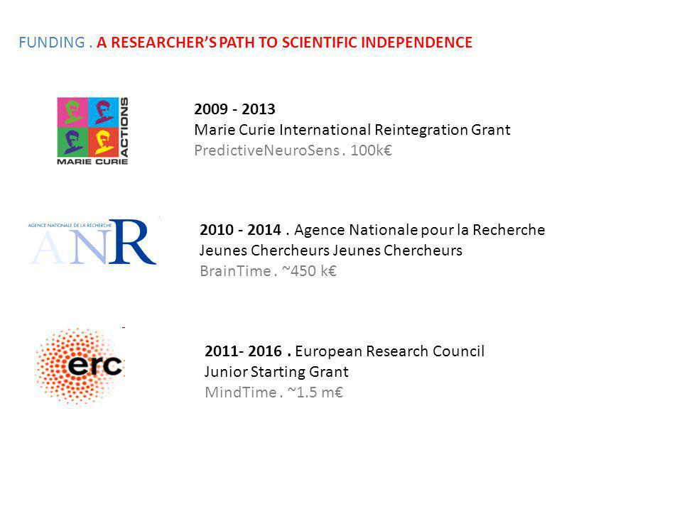 FUNDING. A RESEARCHERS PATH TO SCIENTIFIC INDEPENDENCE 2009 - 2013 Marie Curie International Reintegration Grant PredictiveNeuroSens. 100k 2011- 2016.