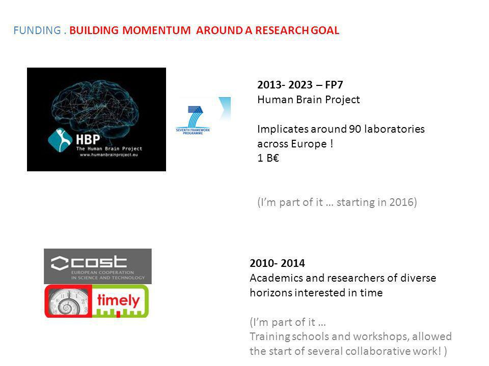 FUNDING. BUILDING MOMENTUM AROUND A RESEARCH GOAL 2013- 2023 – FP7 Human Brain Project Implicates around 90 laboratories across Europe ! 1 B (Im part