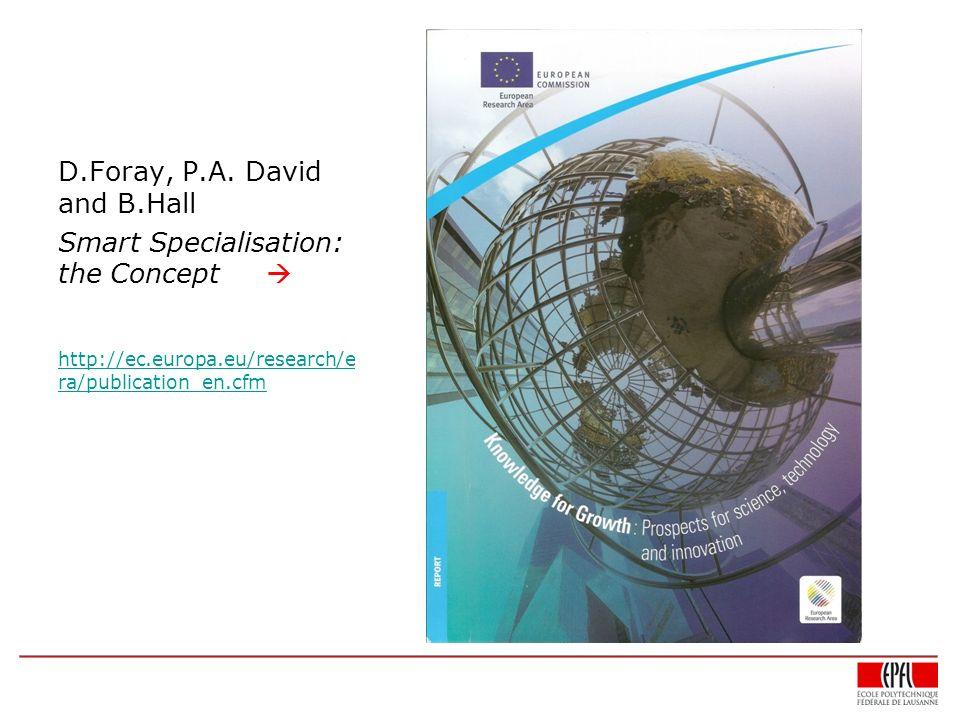 D.Foray, P.A. David and B.Hall Smart Specialisation: the Concept http://ec.europa.eu/research/e ra/publication_en.cfm