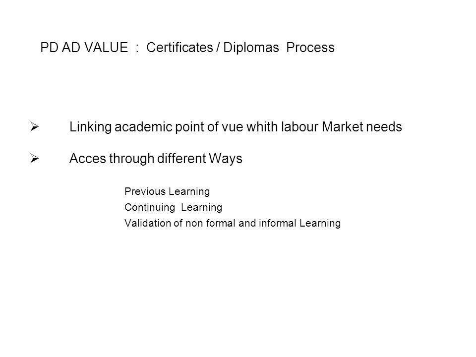 PD AD VALUE : Certificates / Diplomas Process Inventory (référentiel) of Vocational Competences linking vocational Competences (S+C EQF) and associated Knowledges (K EQF) - « Learning Outcomes » Logical (precising the Outcomes of knowledges in Terms of vocational Competences) - EQF Logical Inventory of Certification leading on to Modules of Certification - ECVET Logical