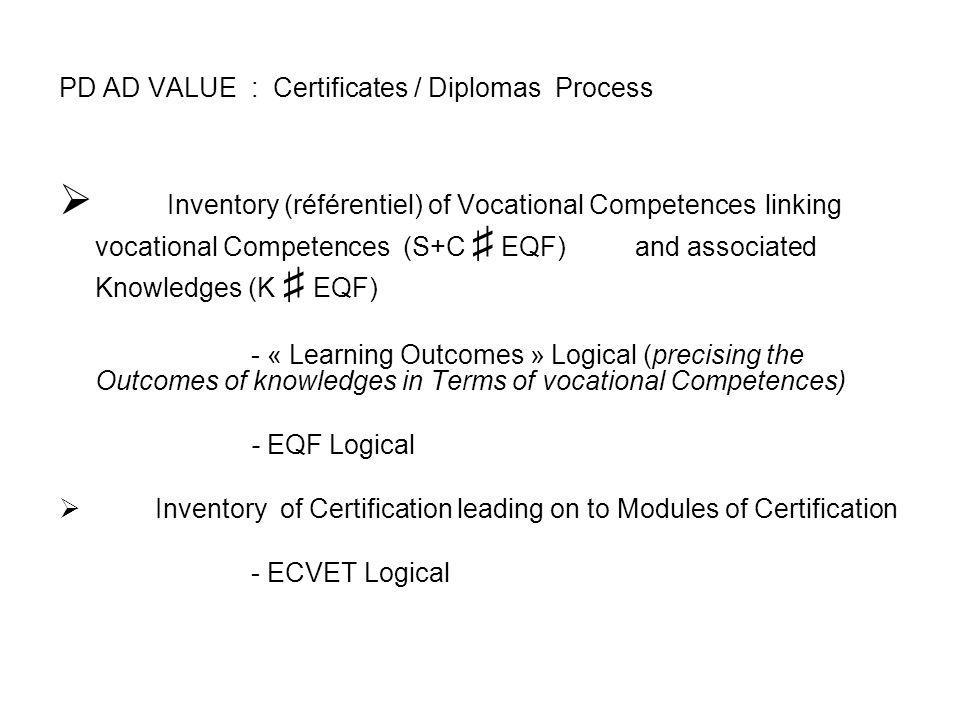 PD AD VALUE : Certificates / Diplomas Process Inventory (référentiel) of Vocational Competences linking vocational Competences (S+C EQF) and associate