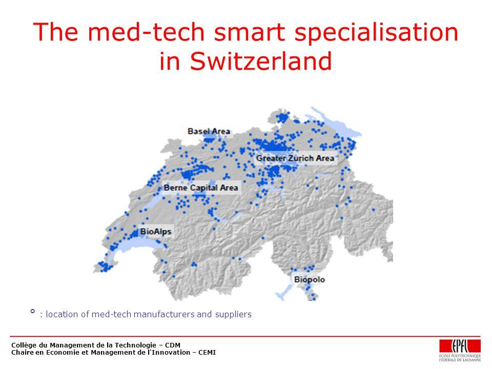 The med-tech smart specialisation in Switzerland ° : location of med-tech manufacturers and suppliers Collège du Management de la Technologie – CDM Ch