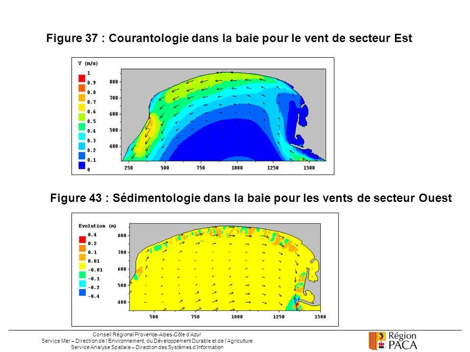 Conseil Régional Provence-Alpes-Côte dAzur Service Mer – Direction de lEnvironnement, du Développement Durable et de lAgriculture Service Analyse Spatiale – Direction des Systèmes dInformation Figure 37 : Courantologie dans la baie pour le vent de secteur Est Figure 43 : Sédimentologie dans la baie pour les vents de secteur Ouest