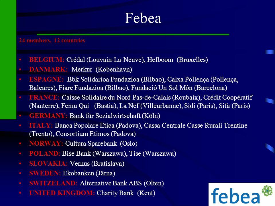 24 members, 12 countries BELGIUM: Crédal (Louvain-La-Neuve), Hefboom (Bruxelles) DANMARK: Merkur (København) ESPAGNE: Bbk Solidarioa Fundazioa (Bilbao