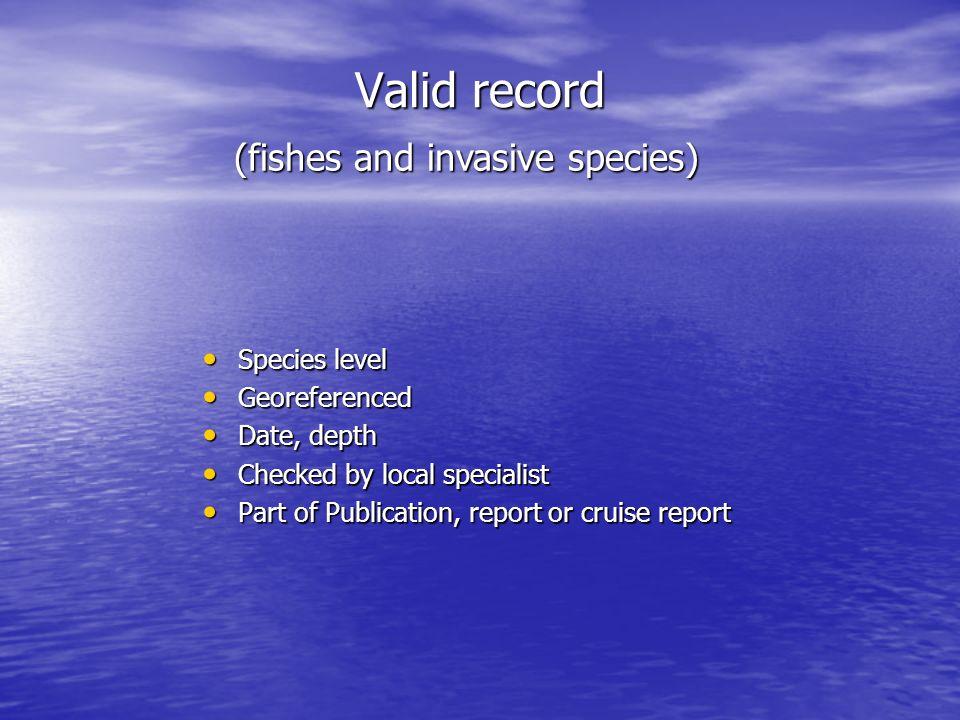 Valid record Species level Species level Georeferenced Georeferenced Date, depth Date, depth Checked by local specialist Checked by local specialist P