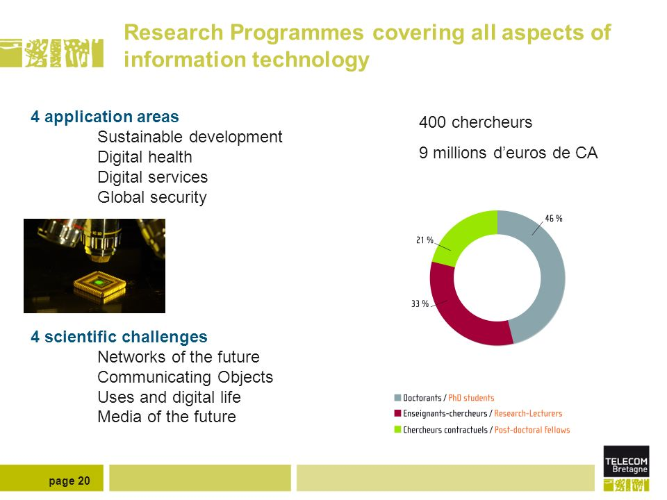 page 20 Research Programmes covering all aspects of information technology 4 application areas Sustainable development Digital health Digital services Global security 4 scientific challenges Networks of the future Communicating Objects Uses and digital life Media of the future 400 chercheurs 9 millions deuros de CA