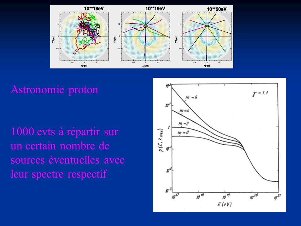 Astronomie proton 1000 evts à répartir sur un certain nombre de sources éventuelles avec leur spectre respectif