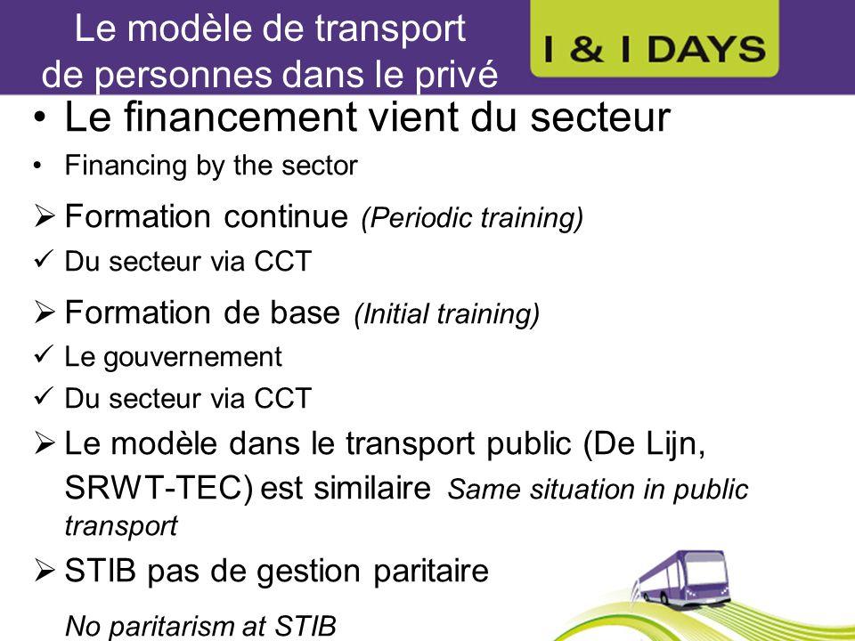 Le modèle de transport de personnes dans le privé Le financement vient du secteur Financing by the sector Formation continue (Periodic training) Du se