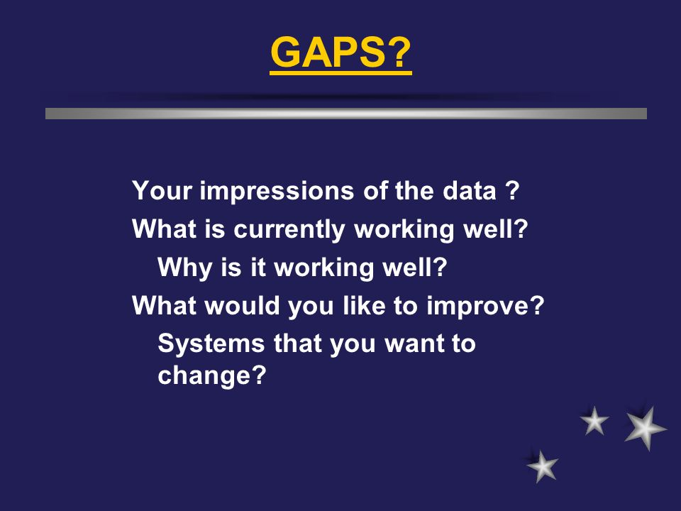 GAPS? Your impressions of the data ? What is currently working well? Why is it working well? What would you like to improve? Systems that you want to