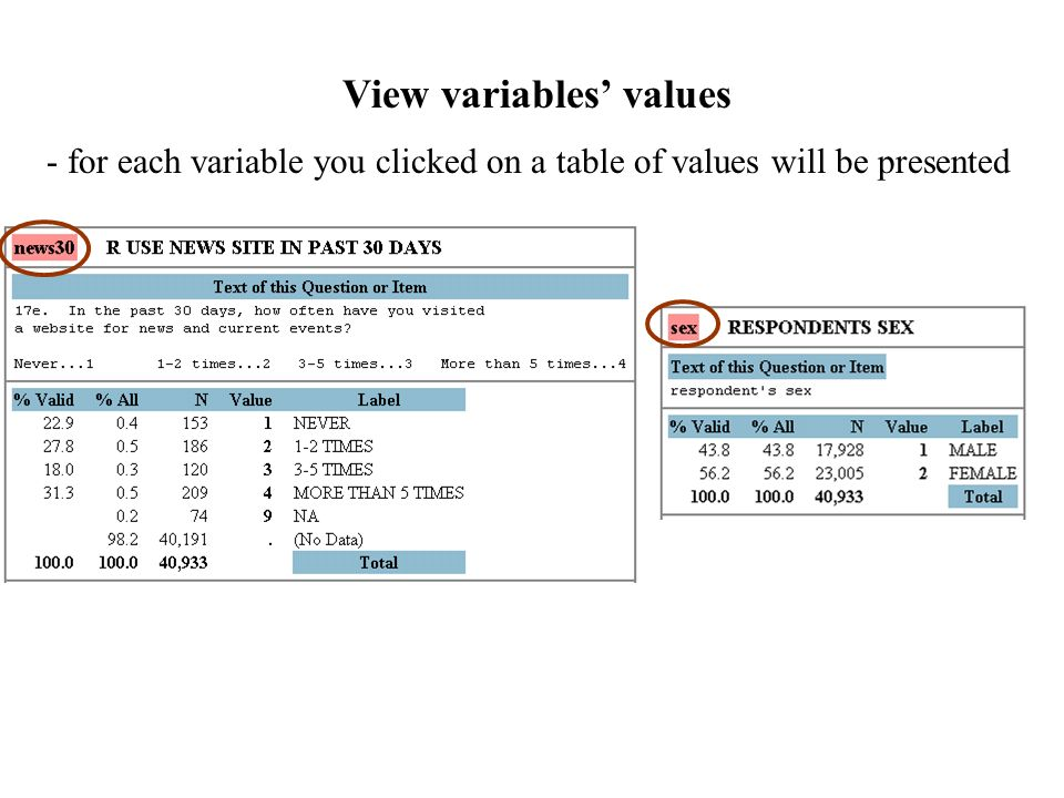 View variables values - for each variable you clicked on a table of values will be presented