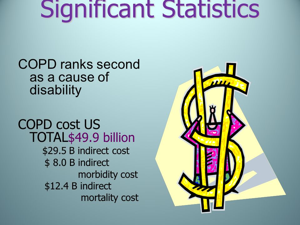 Significant Statistics COPD ranks second as a cause of disability COPD cost US TOTAL $49.9 billion $29.5 B indirect cost $ 8.0 B indirect morbidity co