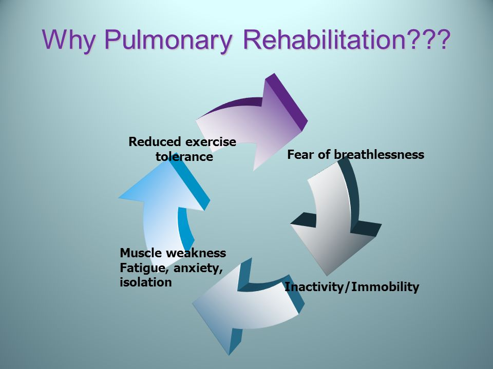 Why Pulmonary Rehabilitation??? Fear of breathlessness Reduced exercise tolerance Inactivity/Immobility Muscle weakness Fatigue, anxiety, isolation
