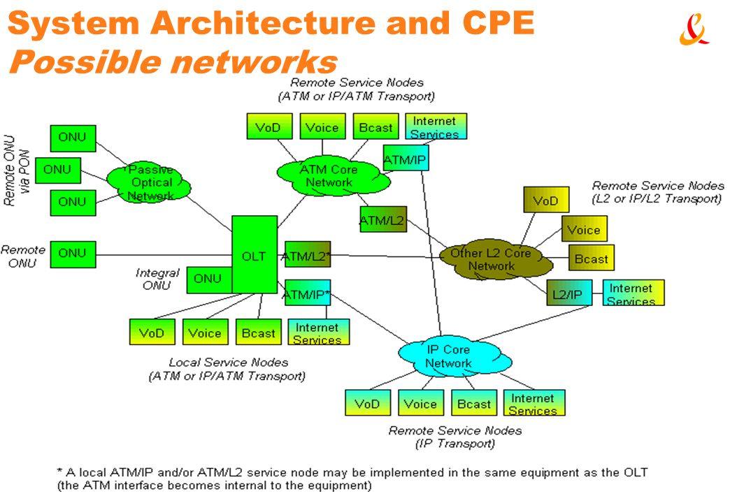 La communication de ce document est soumise à autorisation de France Télécom R&D D11 - 09/04/2002 France Télécom R&D System Architecture and CPE Possible networks