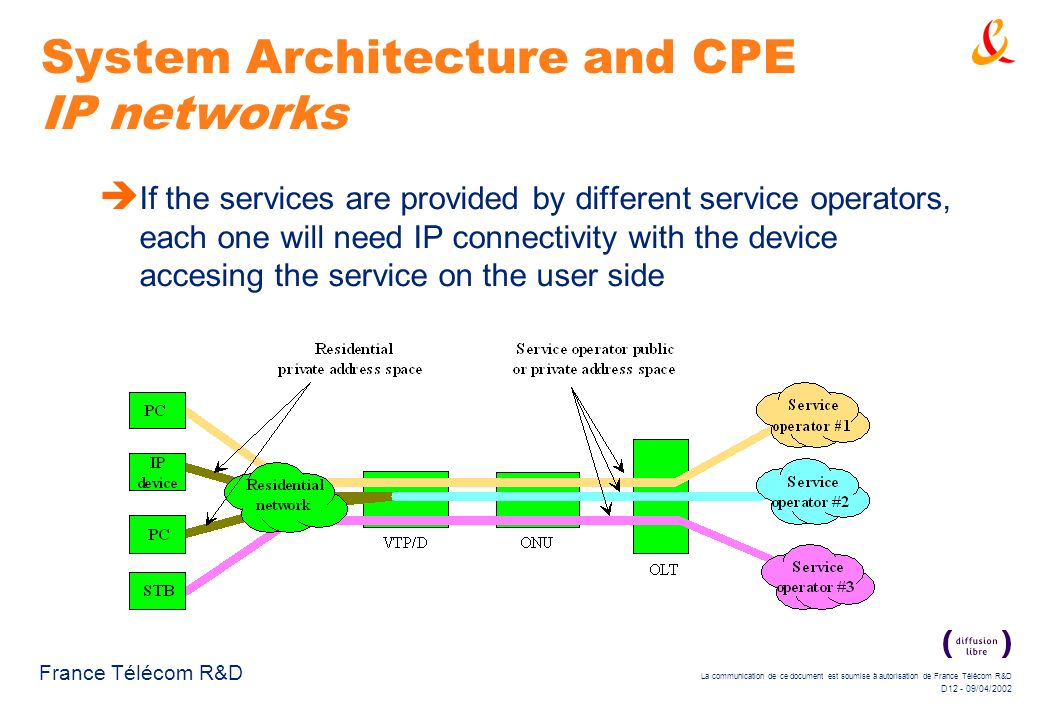 La communication de ce document est soumise à autorisation de France Télécom R&D D12 - 09/04/2002 France Télécom R&D System Architecture and CPE IP networks If the services are provided by different service operators, each one will need IP connectivity with the device accesing the service on the user side