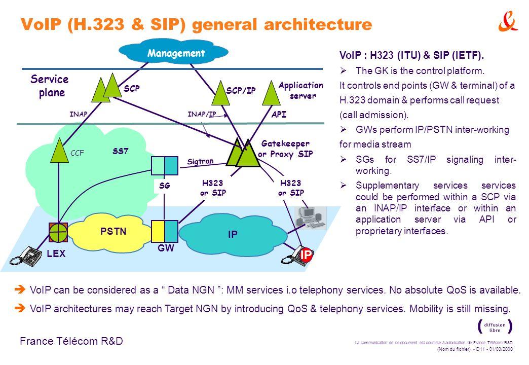 La communication de ce document est soumise à autorisation de France Télécom R&D (Nom du fichier) - D11 - 01/03/2000 France Télécom R&D VoIP (H.323 &