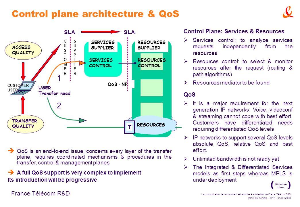 La communication de ce document est soumise à autorisation de France Télécom R&D (Nom du fichier) - D12 - 01/03/2000 France Télécom R&D Control plane