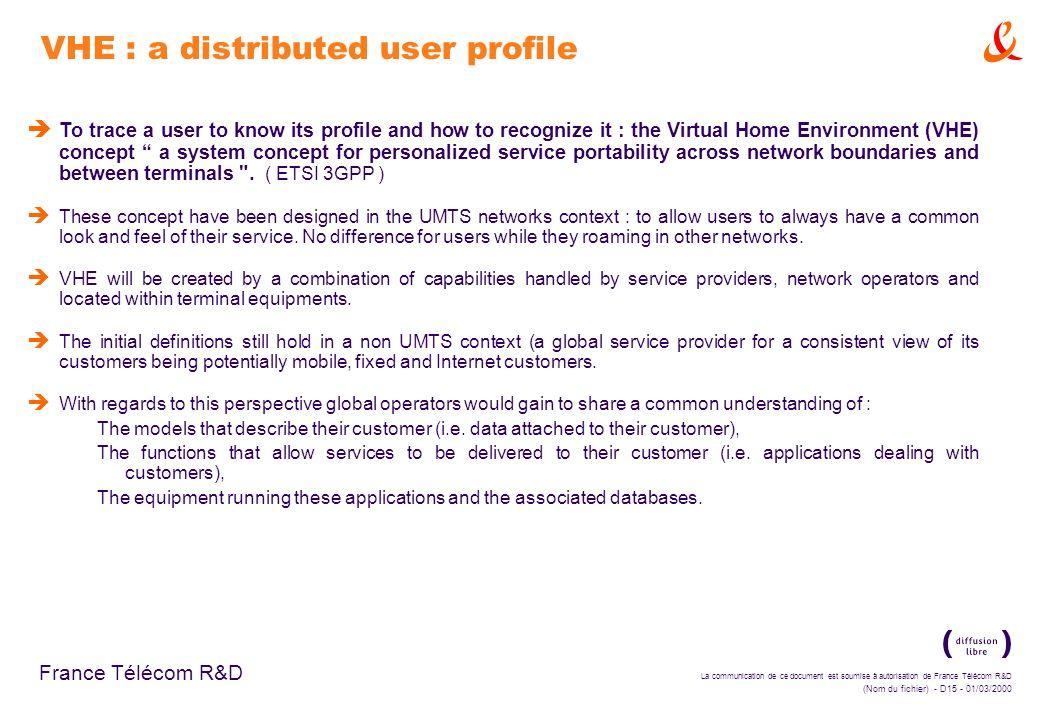 La communication de ce document est soumise à autorisation de France Télécom R&D (Nom du fichier) - D15 - 01/03/2000 France Télécom R&D VHE : a distri