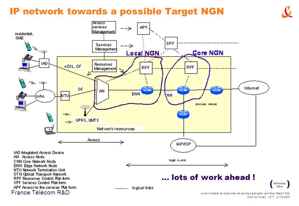 La communication de ce document est soumise à autorisation de France Télécom R&D (Nom du fichier) - D17 - 01/03/2000 France Télécom R&D IP network tow