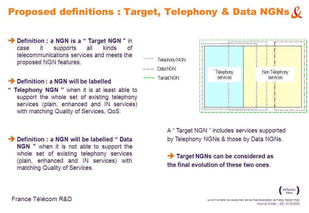 La communication de ce document est soumise à autorisation de France Télécom R&D (Nom du fichier) - D5 - 01/03/2000 France Télécom R&D Proposed defini