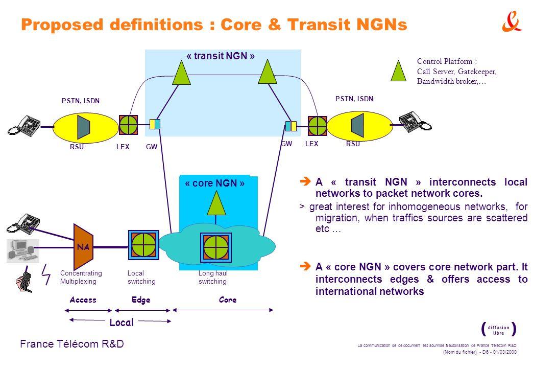 La communication de ce document est soumise à autorisation de France Télécom R&D (Nom du fichier) - D6 - 01/03/2000 France Télécom R&D « core NGN » «