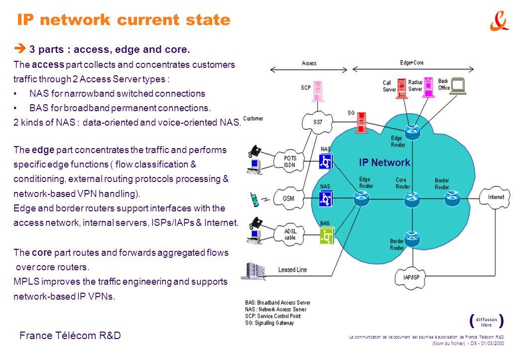 La communication de ce document est soumise à autorisation de France Télécom R&D (Nom du fichier) - D9 - 01/03/2000 France Télécom R&D IP Network IP n